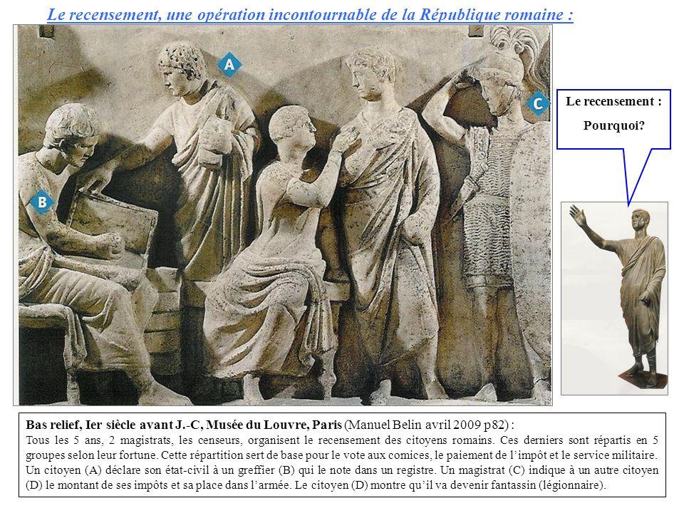 Le recensement, une opération incontournable de la République romaine : Bas relief, Ier siècle avant J.-C, Musée du Louvre, Paris (Manuel Belin avril