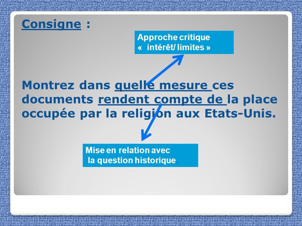 Consigne : Montrez dans quelle mesure ces documents rendent compte de la place occupée par la religion aux Etats-Unis. Approche critique « intérêt/ li