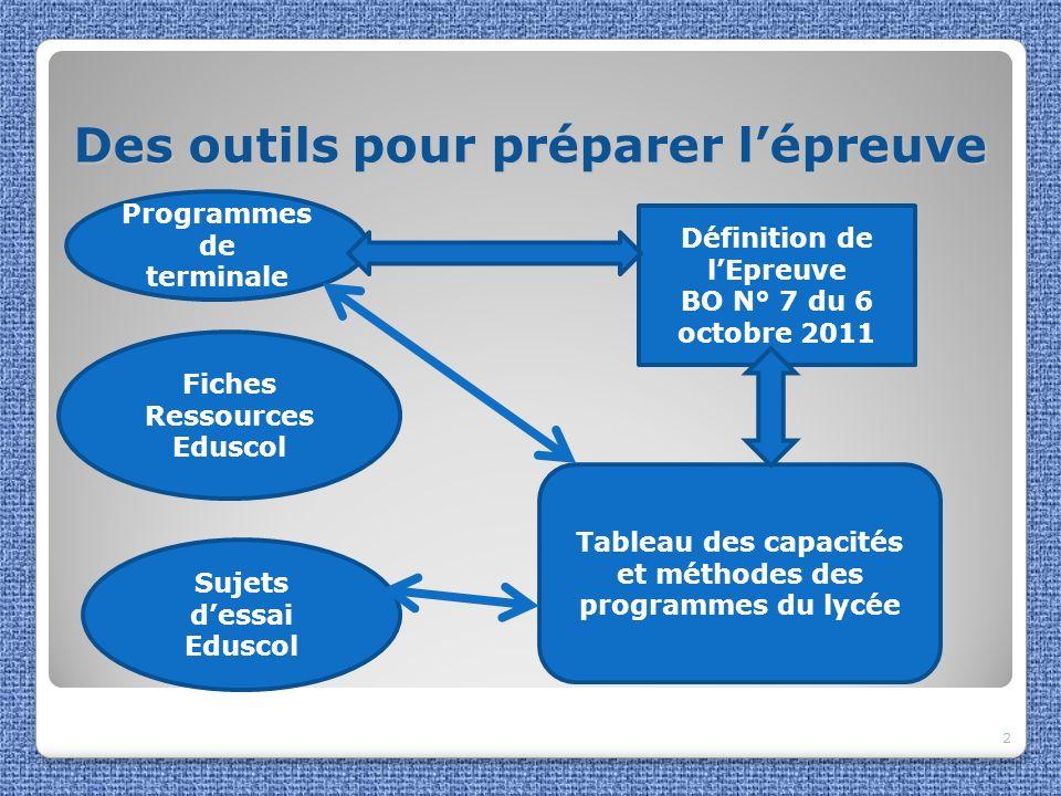 Des outils pour préparer lépreuve 2 Définition de lEpreuve BO N° 7 du 6 octobre 2011 Programmes de terminale Fiches Ressources Eduscol Sujets dessai E