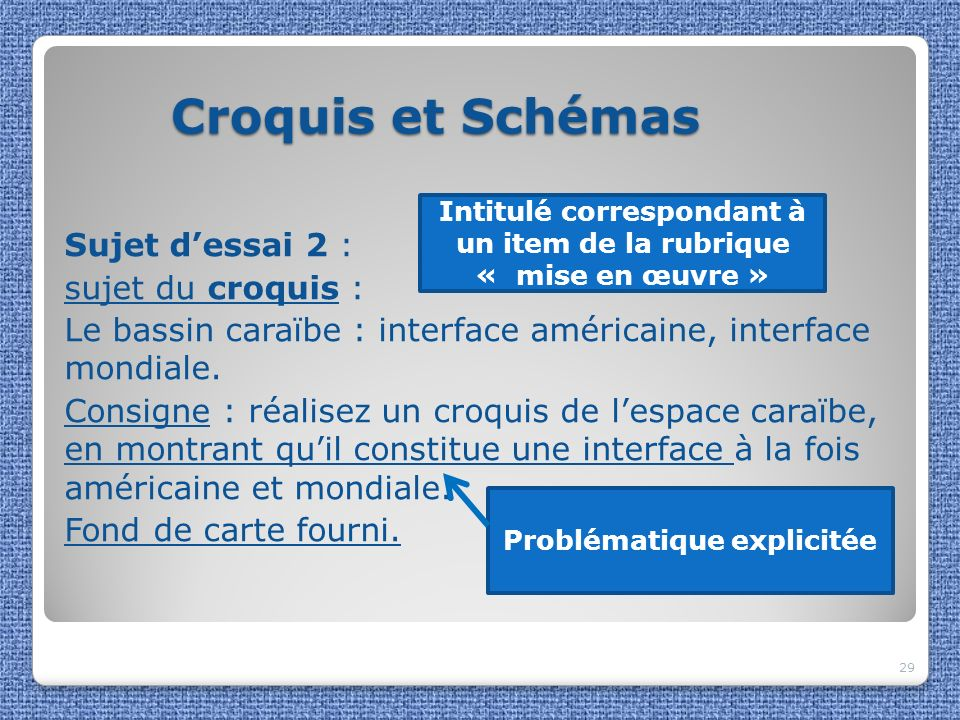 Croquis et Schémas Croquis et Schémas Sujet dessai 2 : sujet du croquis : Le bassin caraïbe : interface américaine, interface mondiale. Consigne : réa