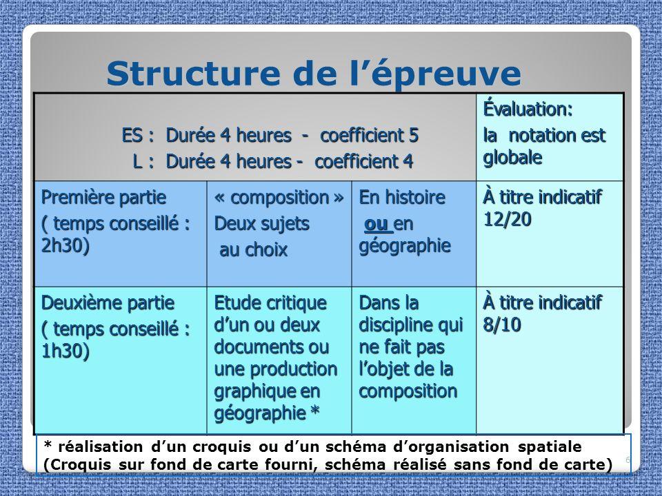 Structure de lépreuve Structure de lépreuve 6 ES : Durée 4 heures - coefficient 5 ES : Durée 4 heures - coefficient 5 L : Durée 4 heures - coefficient