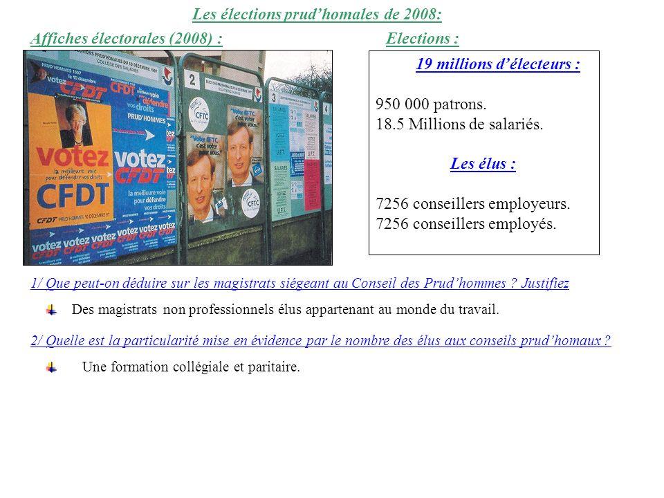 Les élections prudhomales de 2008: Affiches électorales (2008) : 19 millions délecteurs : 950 000 patrons. 18.5 Millions de salariés. Les élus : 7256