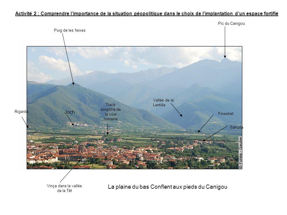 Activité 2 : Comprendre limportance de la situation géopolitique dans le choix de limplantation dun espace fortifié Puig de les feixes Pic du Canigou