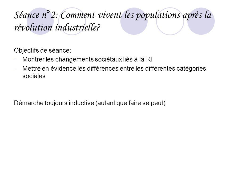 Séance n°2: Comment vivent les populations après la révolution industrielle? Objectifs de séance: -Montrer les changements sociétaux liés à la RI -Met