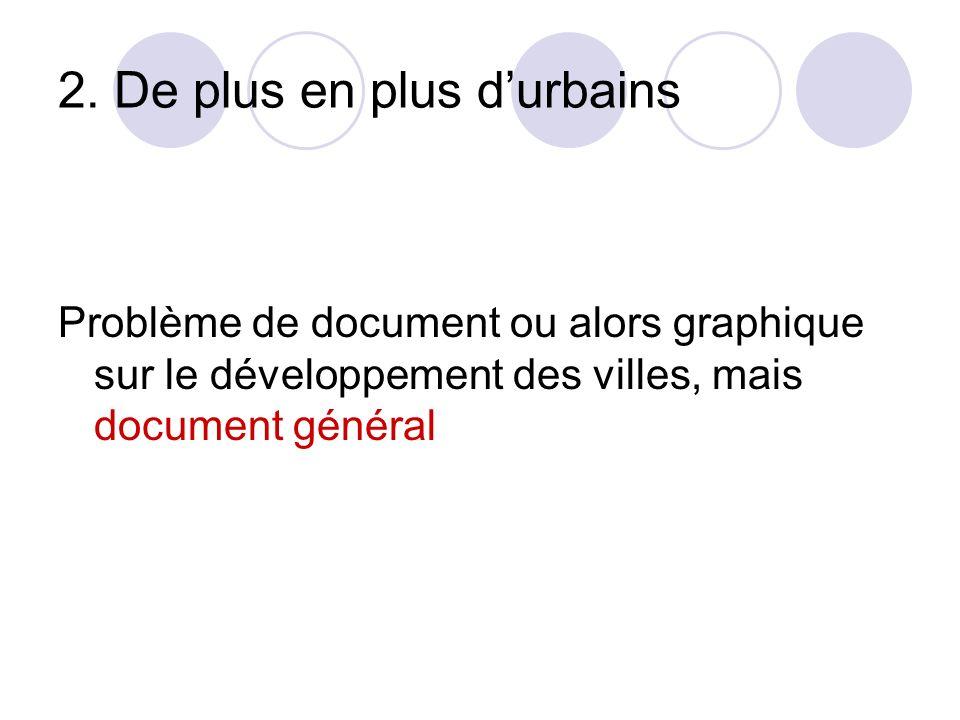 2. De plus en plus durbains Problème de document ou alors graphique sur le développement des villes, mais document général