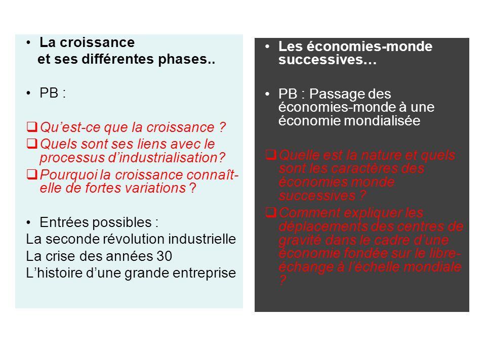 La croissance et ses différentes phases..PB : Quest-ce que la croissance .