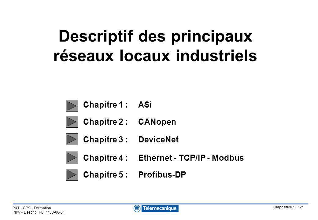 Diapositive 1 / 121 P&T - GPS - Formation PhW - Descrip_RLI_fr 30-08-04 Descriptif des principaux réseaux locaux industriels Chapitre 1 :ASi Chapitre