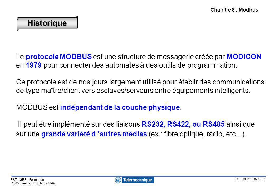 Diapositive 107 / 121 P&T - GPS - Formation PhW - Descrip_RLI_fr 30-08-04 Chapitre 8 : Modbus Historique Le protocole MODBUS est une structure de mess