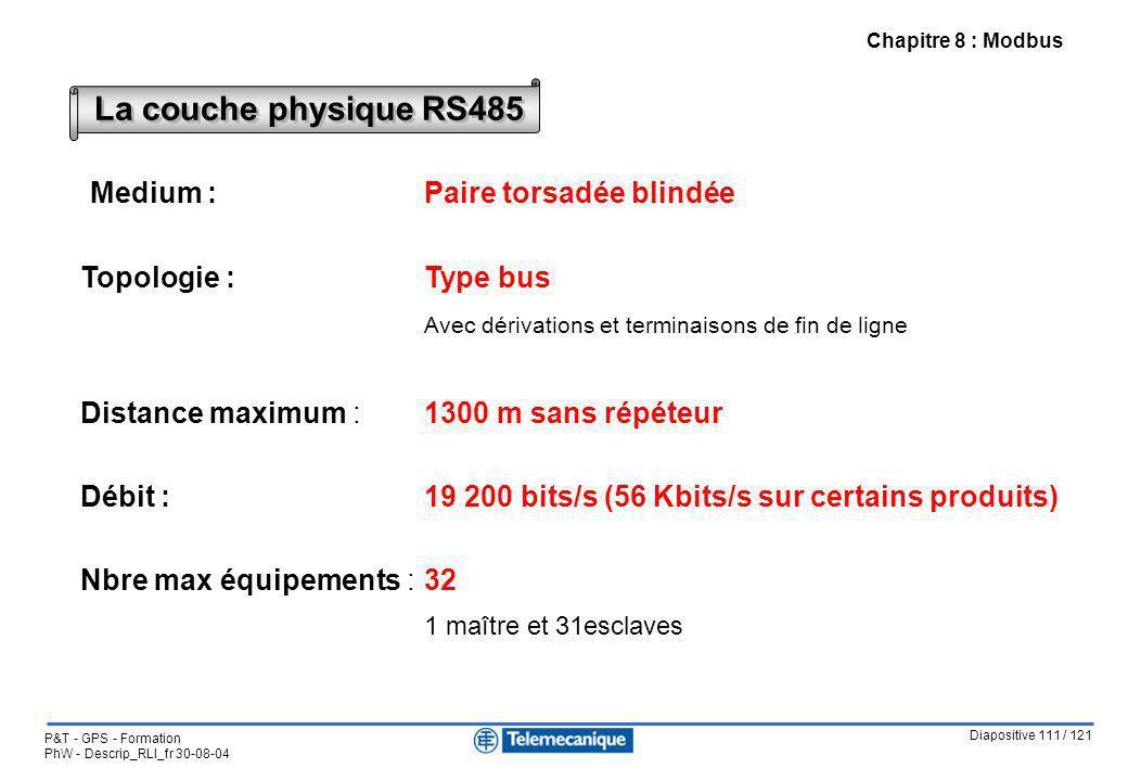 Diapositive 111 / 121 P&T - GPS - Formation PhW - Descrip_RLI_fr 30-08-04 Chapitre 8 : Modbus Medium :Paire torsadée blindée Topologie : Type bus Avec