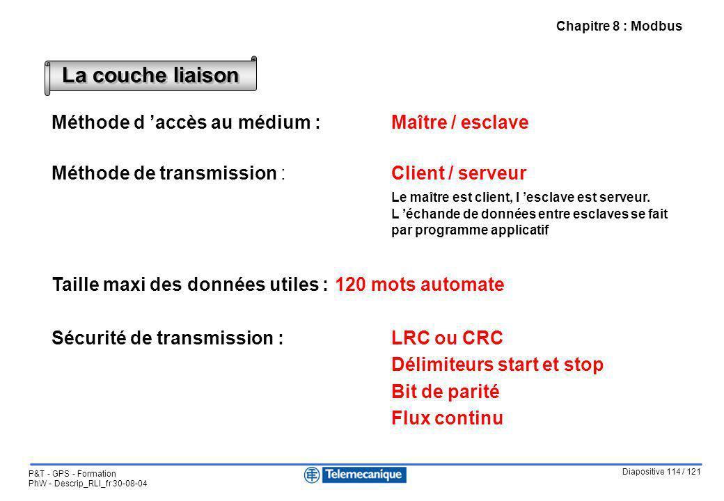 Diapositive 114 / 121 P&T - GPS - Formation PhW - Descrip_RLI_fr 30-08-04 Chapitre 8 : Modbus Méthode d accès au médium : Maître / esclave Méthode de