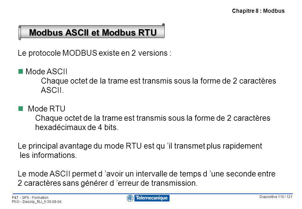 Diapositive 115 / 121 P&T - GPS - Formation PhW - Descrip_RLI_fr 30-08-04 Chapitre 8 : Modbus Modbus ASCII et Modbus RTU Le protocole MODBUS existe en
