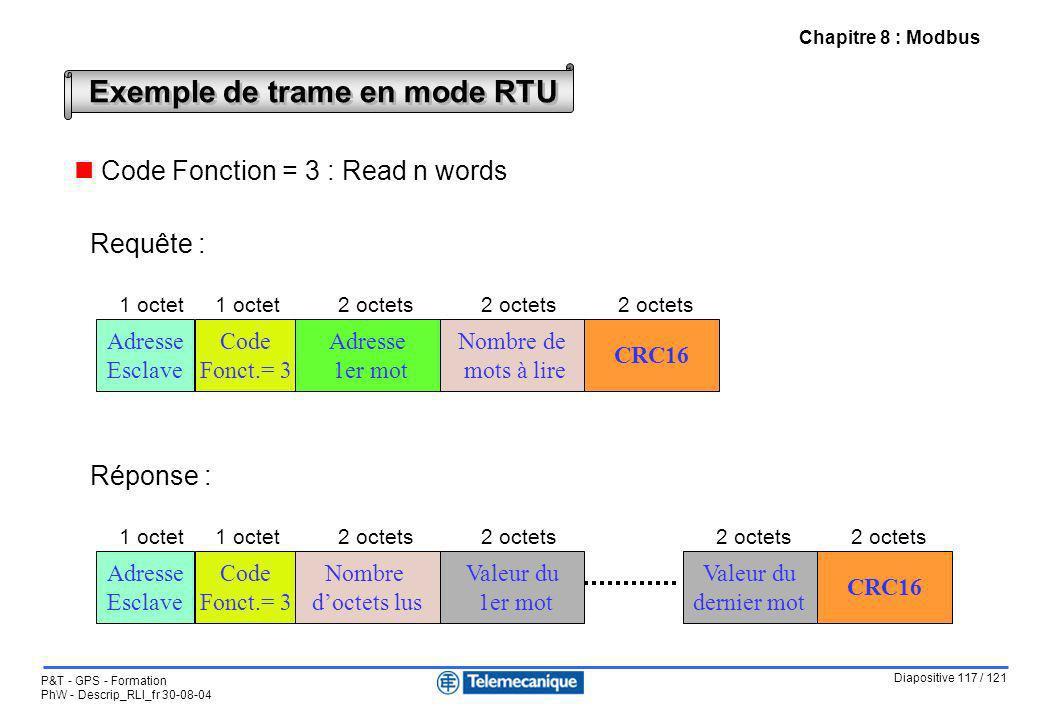 Diapositive 117 / 121 P&T - GPS - Formation PhW - Descrip_RLI_fr 30-08-04 Chapitre 8 : Modbus Requête : Exemple de trame en mode RTU Code Fonction = 3