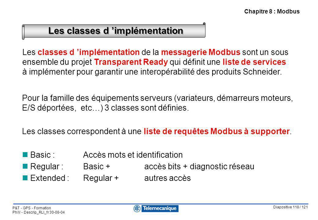 Diapositive 118 / 121 P&T - GPS - Formation PhW - Descrip_RLI_fr 30-08-04 Chapitre 8 : Modbus Les classes d implémentation Les classes d implémentatio