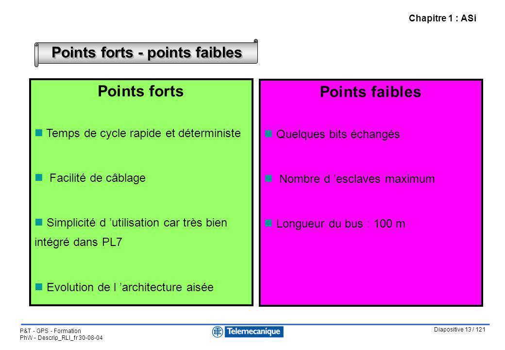 Diapositive 13 / 121 P&T - GPS - Formation PhW - Descrip_RLI_fr 30-08-04 Chapitre 1 : ASi Points forts - points faibles Points forts Temps de cycle ra