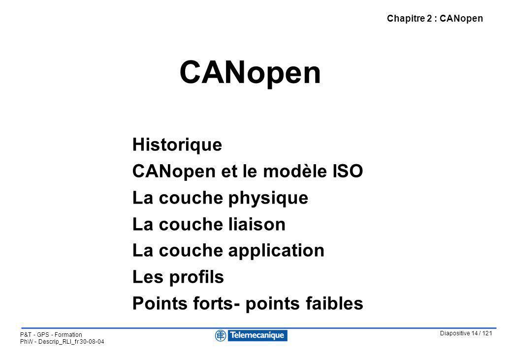 Diapositive 14 / 121 P&T - GPS - Formation PhW - Descrip_RLI_fr 30-08-04 CANopen Chapitre 2 : CANopen Historique CANopen et le modèle ISO La couche ph