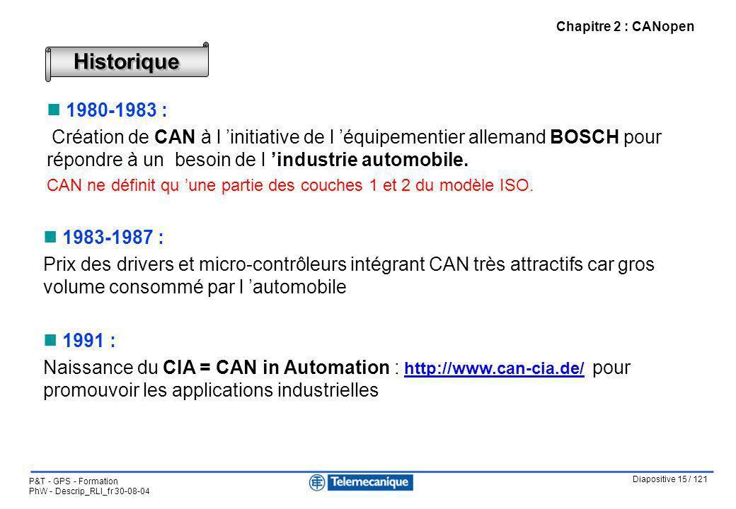 Diapositive 15 / 121 P&T - GPS - Formation PhW - Descrip_RLI_fr 30-08-04 Chapitre 2 : CANopen 1980-1983 : Création de CAN à l initiative de l équipeme