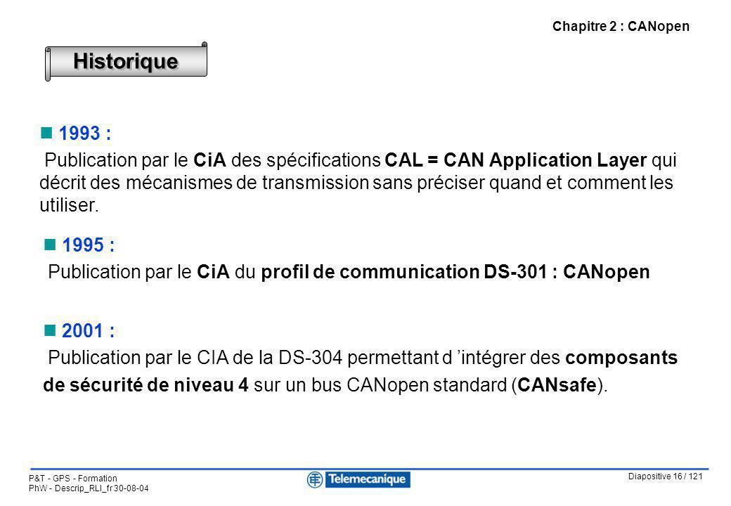 Diapositive 16 / 121 P&T - GPS - Formation PhW - Descrip_RLI_fr 30-08-04 Chapitre 2 : CANopen 1995 : Publication par le CiA du profil de communication