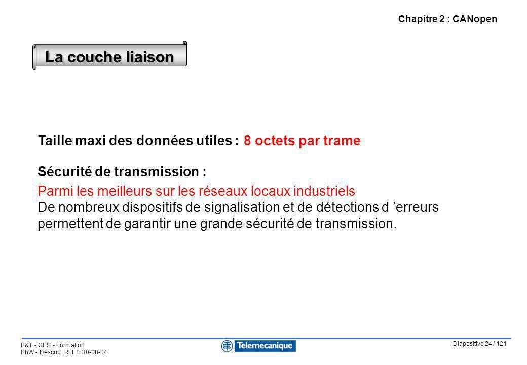 Diapositive 24 / 121 P&T - GPS - Formation PhW - Descrip_RLI_fr 30-08-04 Chapitre 2 : CANopen La couche liaison Taille maxi des données utiles : 8 oct