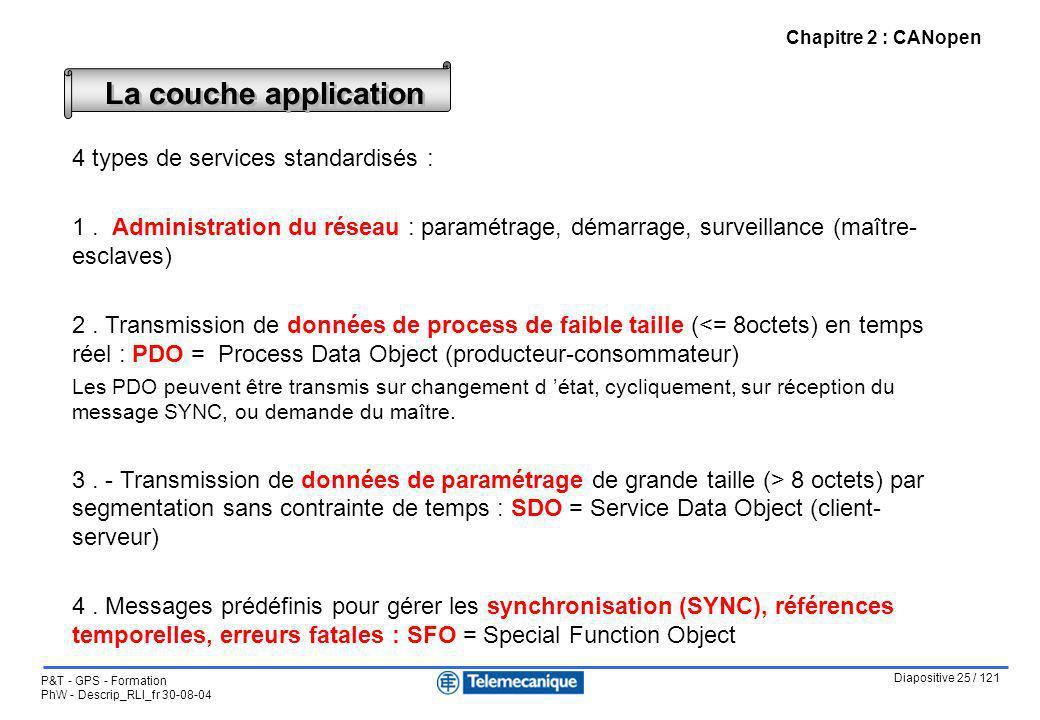 Diapositive 25 / 121 P&T - GPS - Formation PhW - Descrip_RLI_fr 30-08-04 Chapitre 2 : CANopen 4 types de services standardisés : 1. Administration du