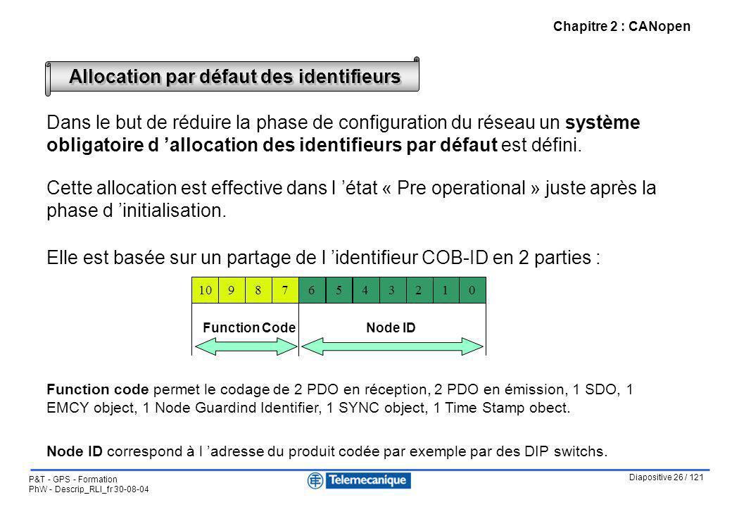 Diapositive 26 / 121 P&T - GPS - Formation PhW - Descrip_RLI_fr 30-08-04 Chapitre 2 : CANopen Dans le but de réduire la phase de configuration du rése