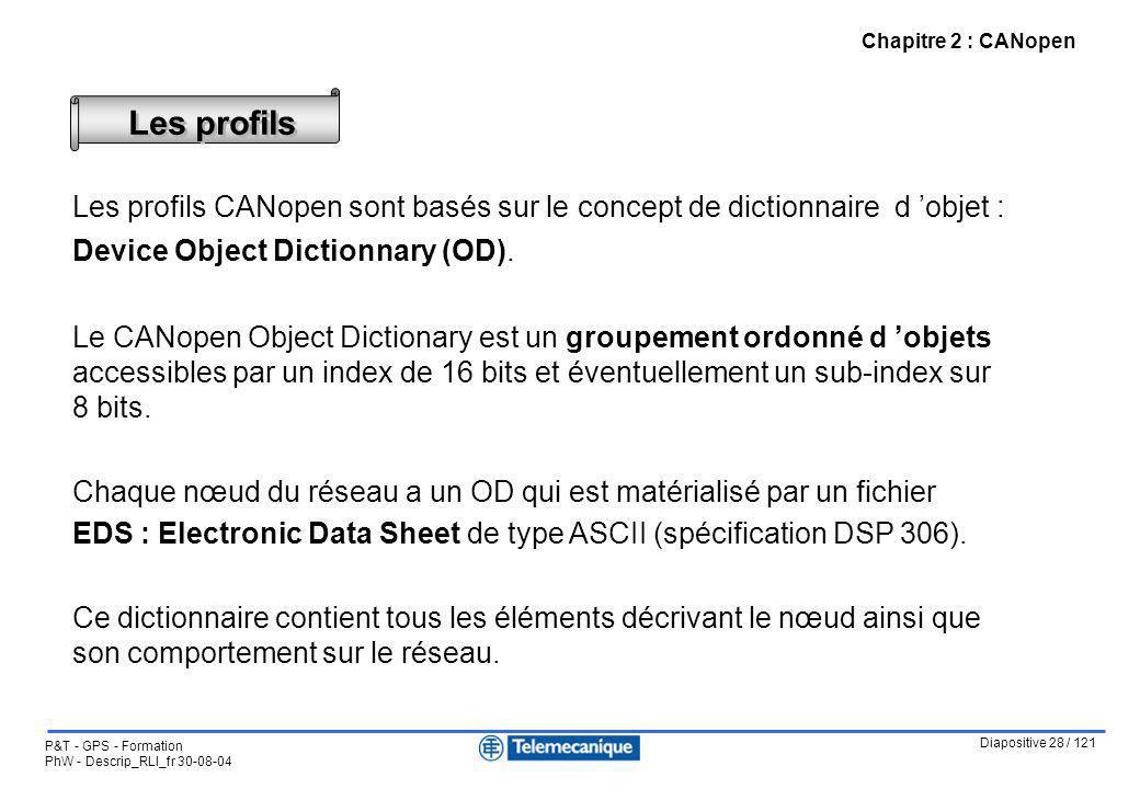 Diapositive 28 / 121 P&T - GPS - Formation PhW - Descrip_RLI_fr 30-08-04 Chapitre 2 : CANopen Les profils Les profils CANopen sont basés sur le concep