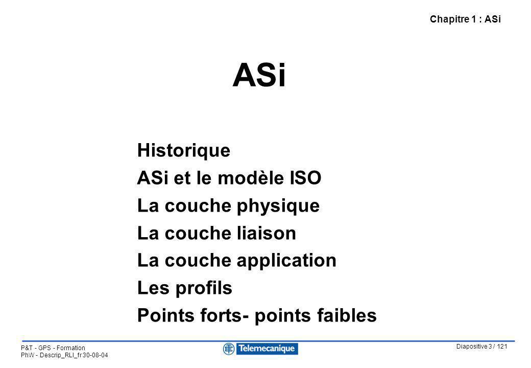 Diapositive 3 / 121 P&T - GPS - Formation PhW - Descrip_RLI_fr 30-08-04 ASi Chapitre 1 : ASi Historique ASi et le modèle ISO La couche physique La cou