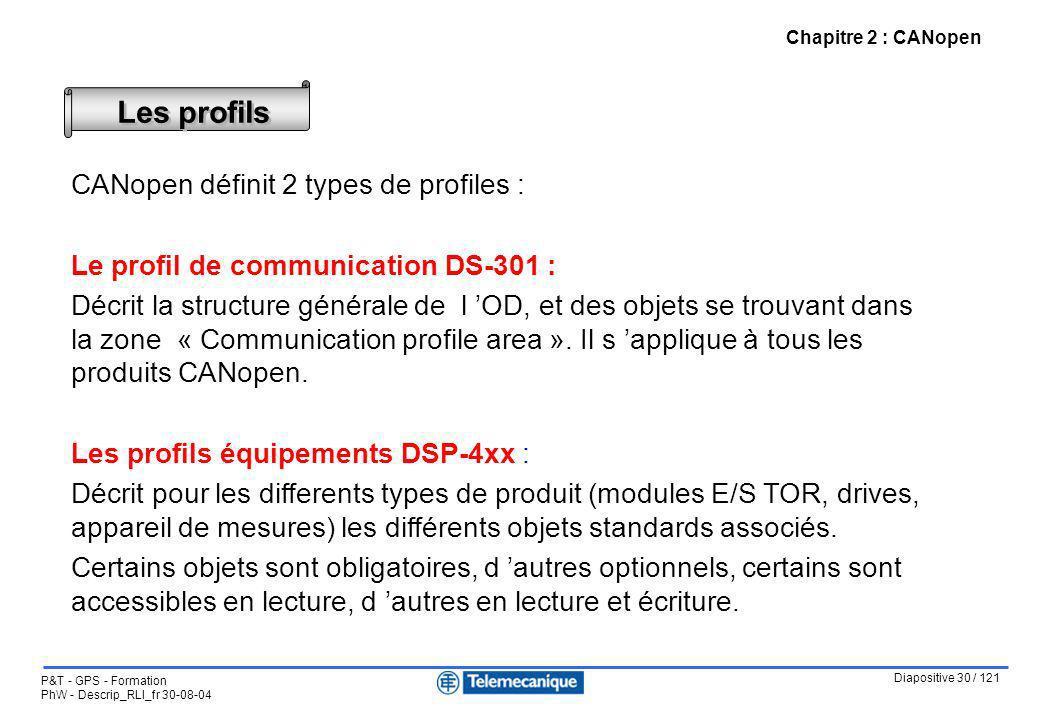 Diapositive 30 / 121 P&T - GPS - Formation PhW - Descrip_RLI_fr 30-08-04 Chapitre 2 : CANopen Les profils CANopen définit 2 types de profiles : Le pro