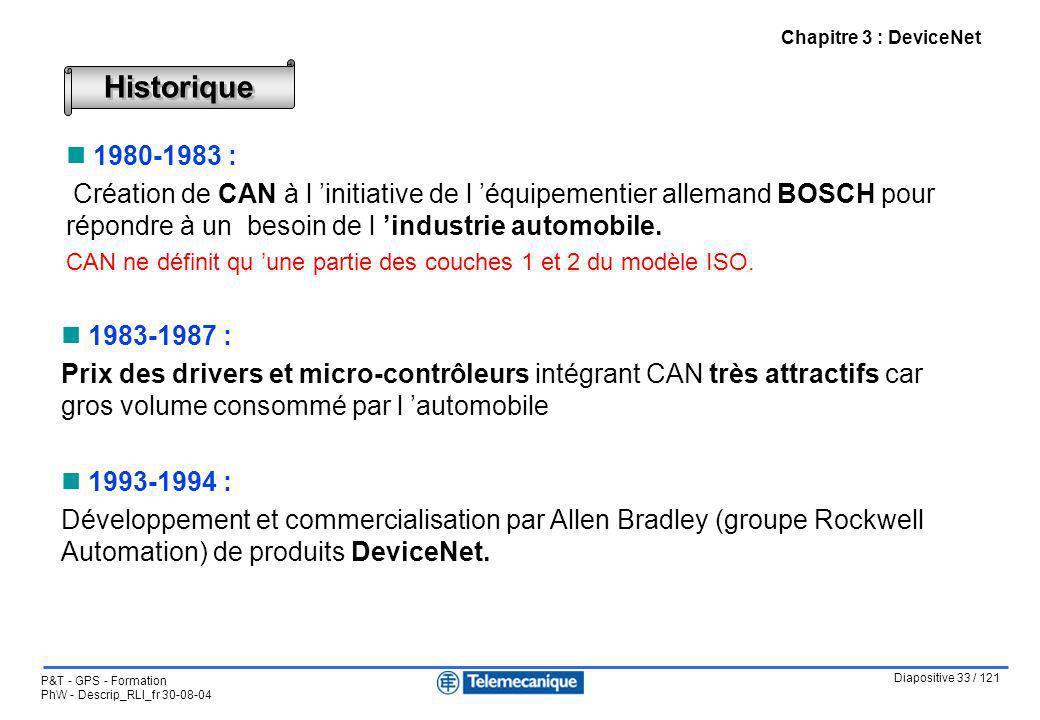 Diapositive 33 / 121 P&T - GPS - Formation PhW - Descrip_RLI_fr 30-08-04 Chapitre 3 : DeviceNet 1980-1983 : Création de CAN à l initiative de l équipe