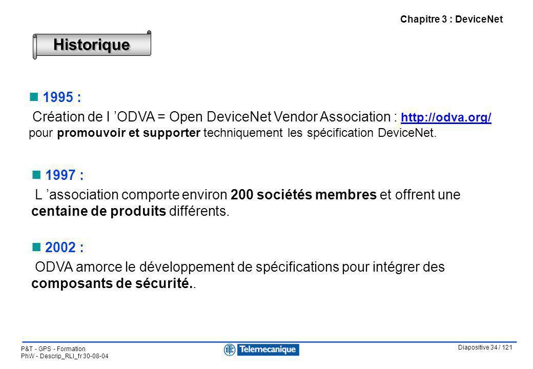 Diapositive 34 / 121 P&T - GPS - Formation PhW - Descrip_RLI_fr 30-08-04 Chapitre 3 : DeviceNet 1997 : L association comporte environ 200 sociétés mem