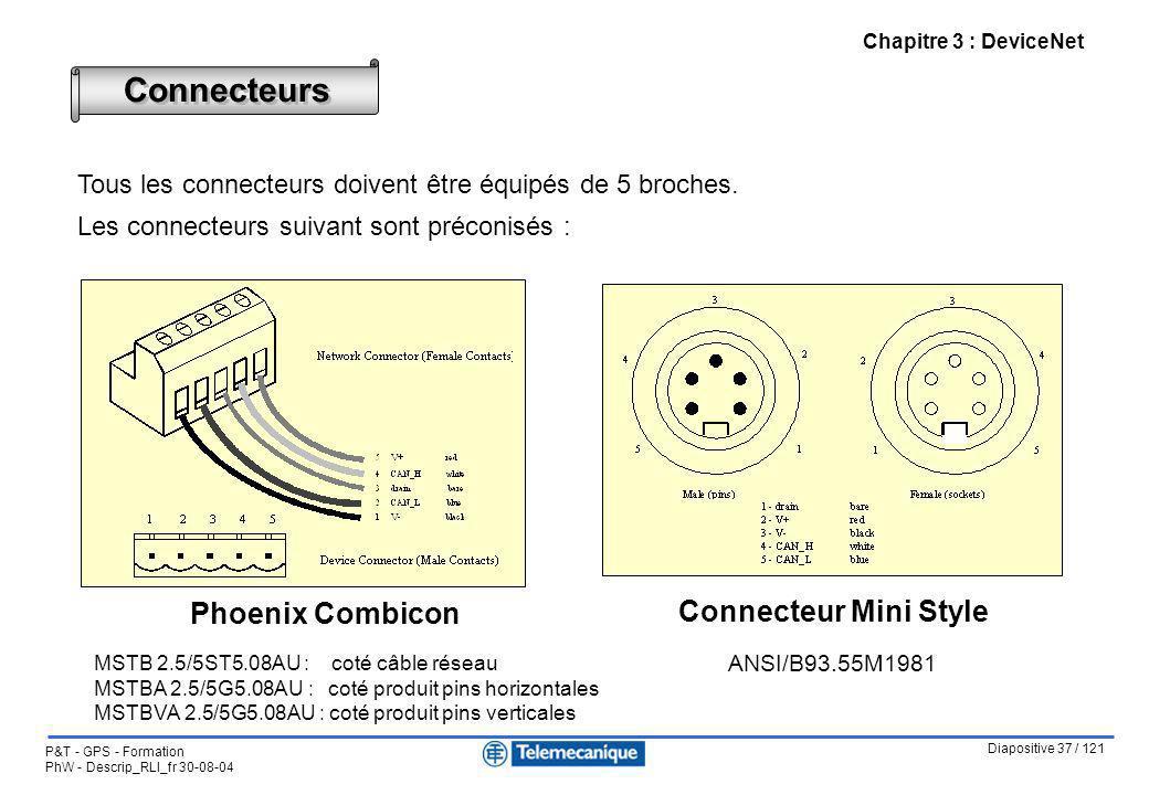 Diapositive 37 / 121 P&T - GPS - Formation PhW - Descrip_RLI_fr 30-08-04 Chapitre 3 : DeviceNet Connecteurs Tous les connecteurs doivent être équipés