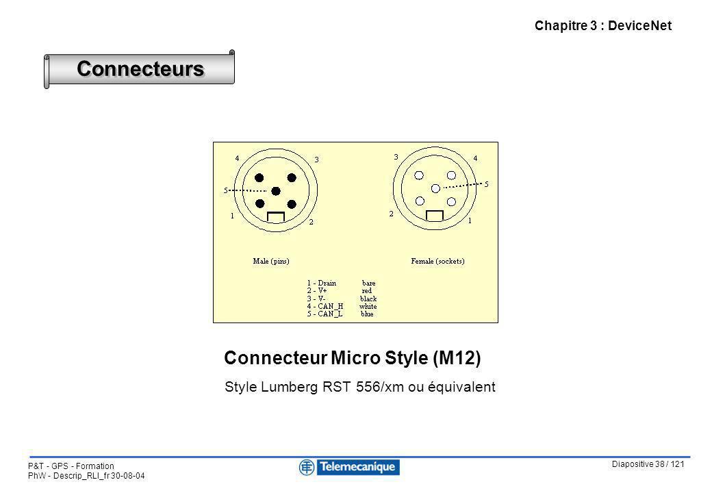 Diapositive 38 / 121 P&T - GPS - Formation PhW - Descrip_RLI_fr 30-08-04 Chapitre 3 : DeviceNet Connecteurs Connecteur Micro Style (M12) Style Lumberg