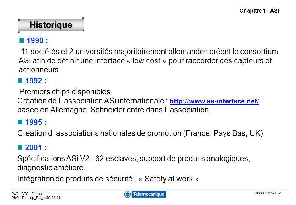 Diapositive 4 / 121 P&T - GPS - Formation PhW - Descrip_RLI_fr 30-08-04 Chapitre 1 : ASi 1990 : 11 sociétés et 2 universités majoritairement allemande
