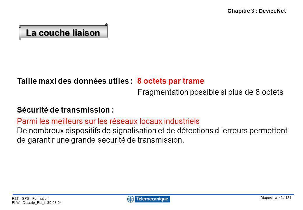 Diapositive 43 / 121 P&T - GPS - Formation PhW - Descrip_RLI_fr 30-08-04 Chapitre 3 : DeviceNet La couche liaison Taille maxi des données utiles : 8 o