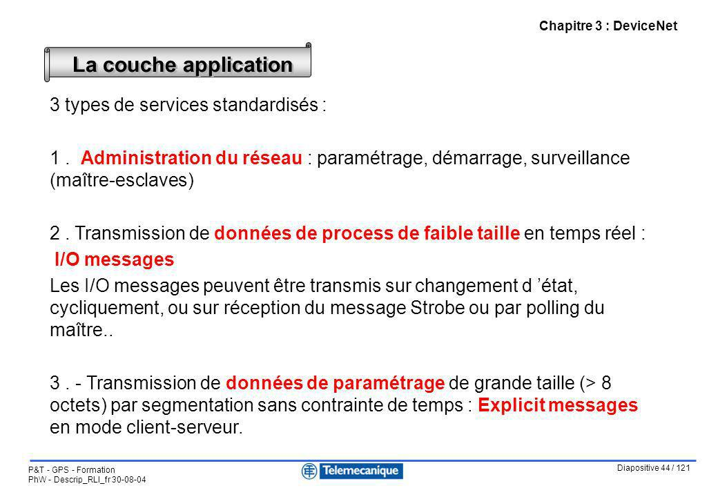 Diapositive 44 / 121 P&T - GPS - Formation PhW - Descrip_RLI_fr 30-08-04 Chapitre 3 : DeviceNet 3 types de services standardisés : 1. Administration d