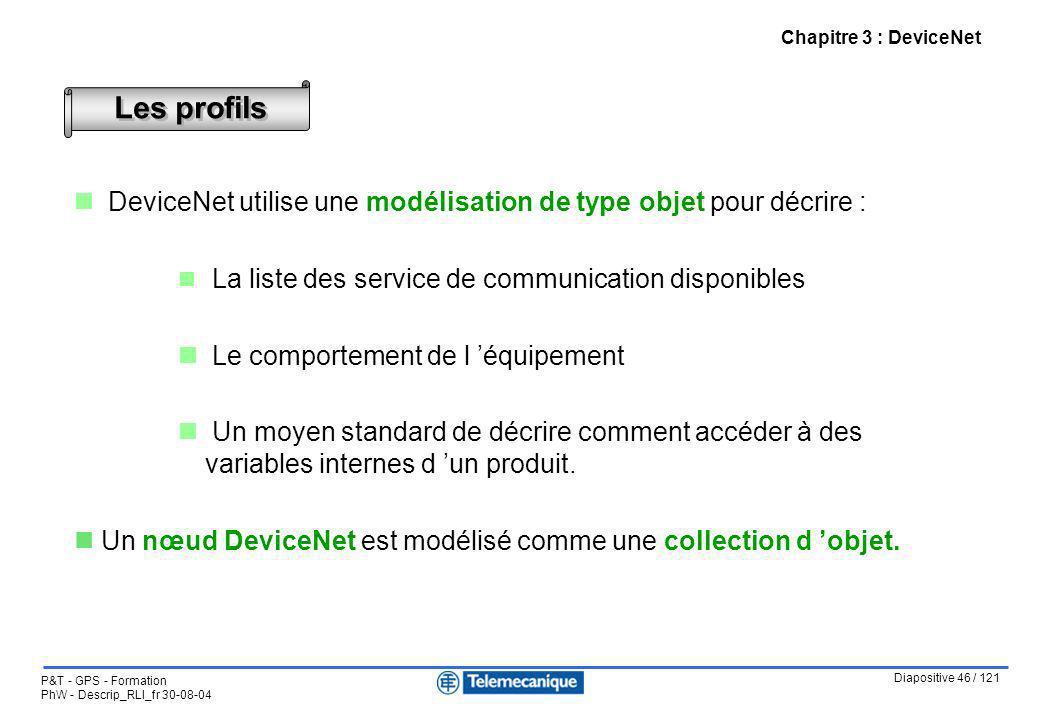 Diapositive 46 / 121 P&T - GPS - Formation PhW - Descrip_RLI_fr 30-08-04 Chapitre 3 : DeviceNet Les profils DeviceNet utilise une modélisation de type