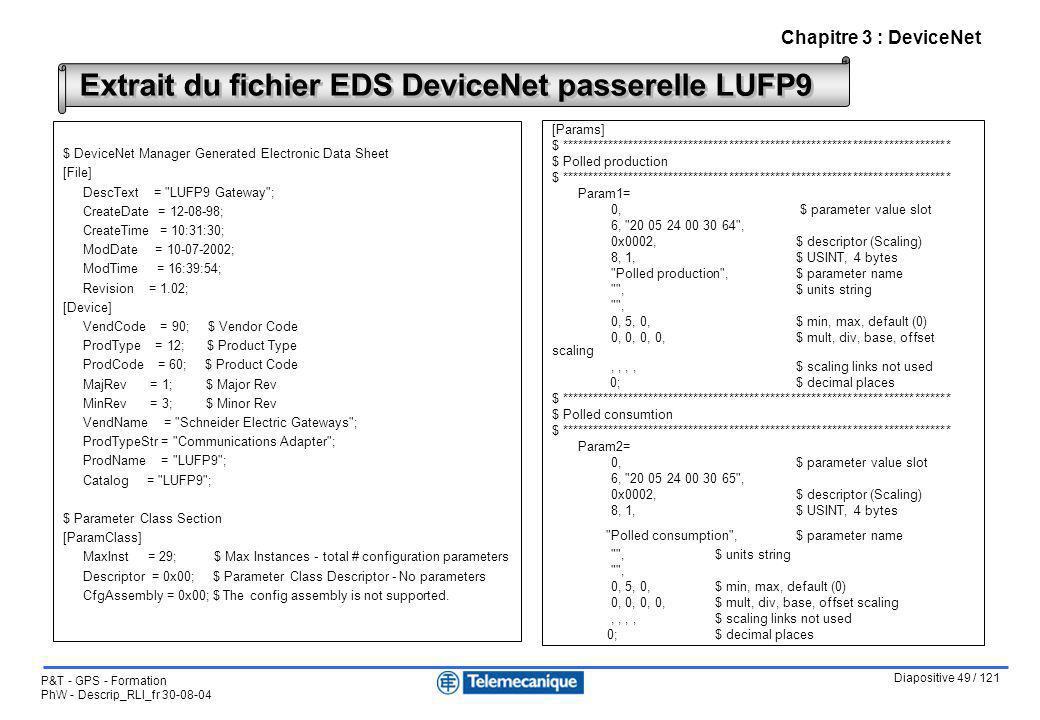 Diapositive 49 / 121 P&T - GPS - Formation PhW - Descrip_RLI_fr 30-08-04 Chapitre 3 : DeviceNet Extrait du fichier EDS DeviceNet passerelle LUFP9 $ De