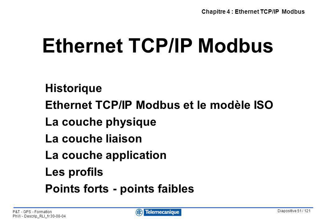 Diapositive 51 / 121 P&T - GPS - Formation PhW - Descrip_RLI_fr 30-08-04 Ethernet TCP/IP Modbus Chapitre 4 : Ethernet TCP/IP Modbus Historique Etherne