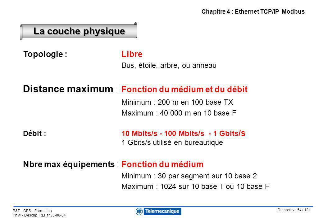 Diapositive 54 / 121 P&T - GPS - Formation PhW - Descrip_RLI_fr 30-08-04 Chapitre 4 : Ethernet TCP/IP Modbus La couche physique Topologie : Libre Bus,