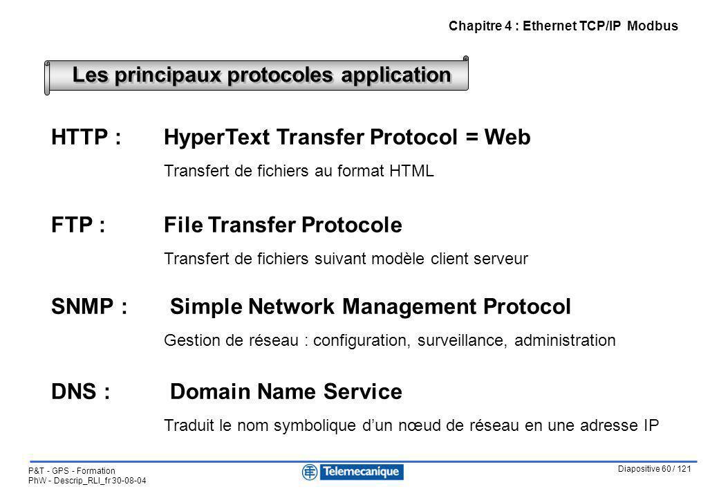 Diapositive 60 / 121 P&T - GPS - Formation PhW - Descrip_RLI_fr 30-08-04 Chapitre 4 : Ethernet TCP/IP Modbus HTTP :HyperText Transfer Protocol = Web T