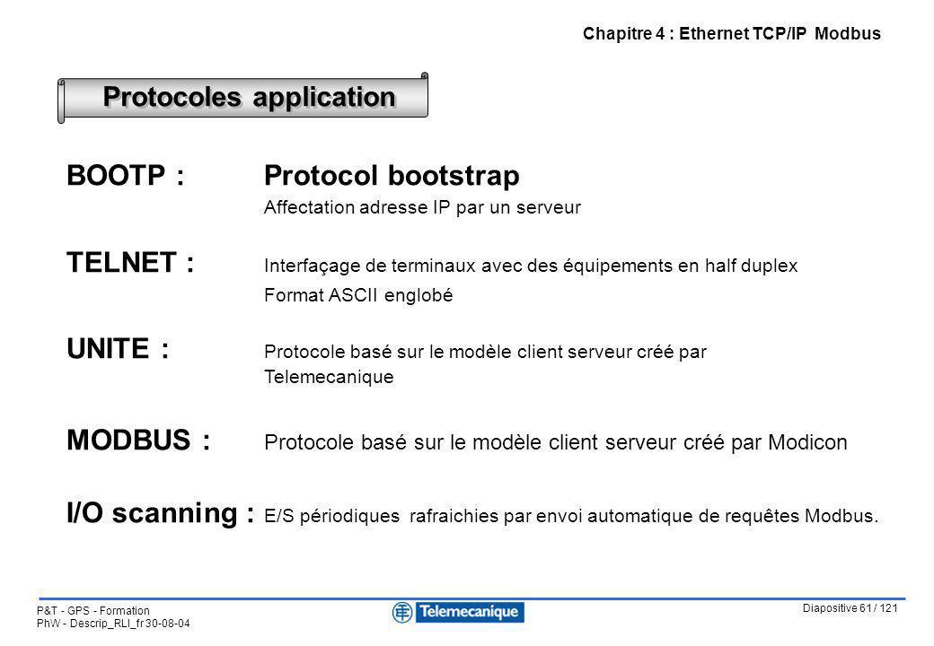 Diapositive 61 / 121 P&T - GPS - Formation PhW - Descrip_RLI_fr 30-08-04 Chapitre 4 : Ethernet TCP/IP Modbus Protocoles application BOOTP :Protocol bo