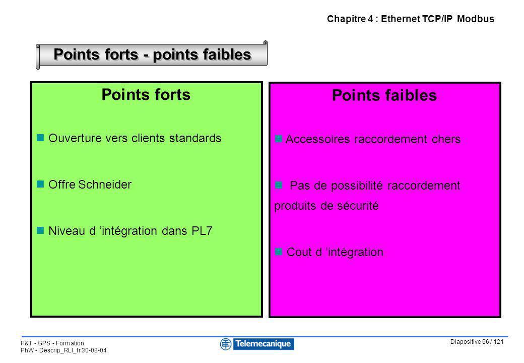 Diapositive 66 / 121 P&T - GPS - Formation PhW - Descrip_RLI_fr 30-08-04 Chapitre 4 : Ethernet TCP/IP Modbus Points forts - points faibles Points fort
