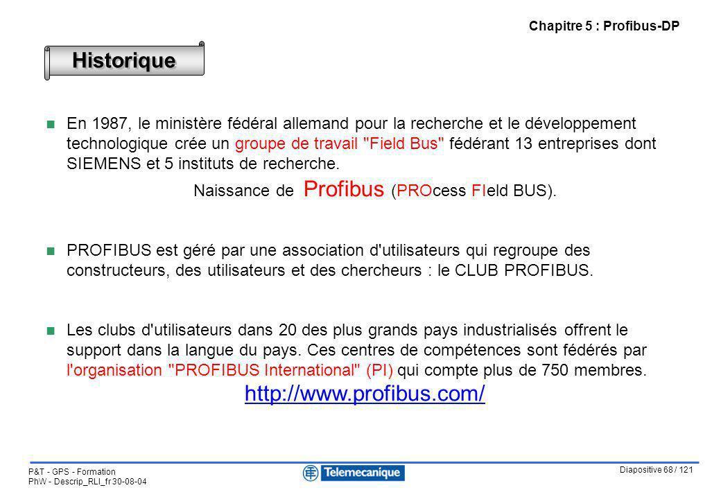 Diapositive 68 / 121 P&T - GPS - Formation PhW - Descrip_RLI_fr 30-08-04 Chapitre 5 : Profibus-DP Historique En 1987, le ministère fédéral allemand po