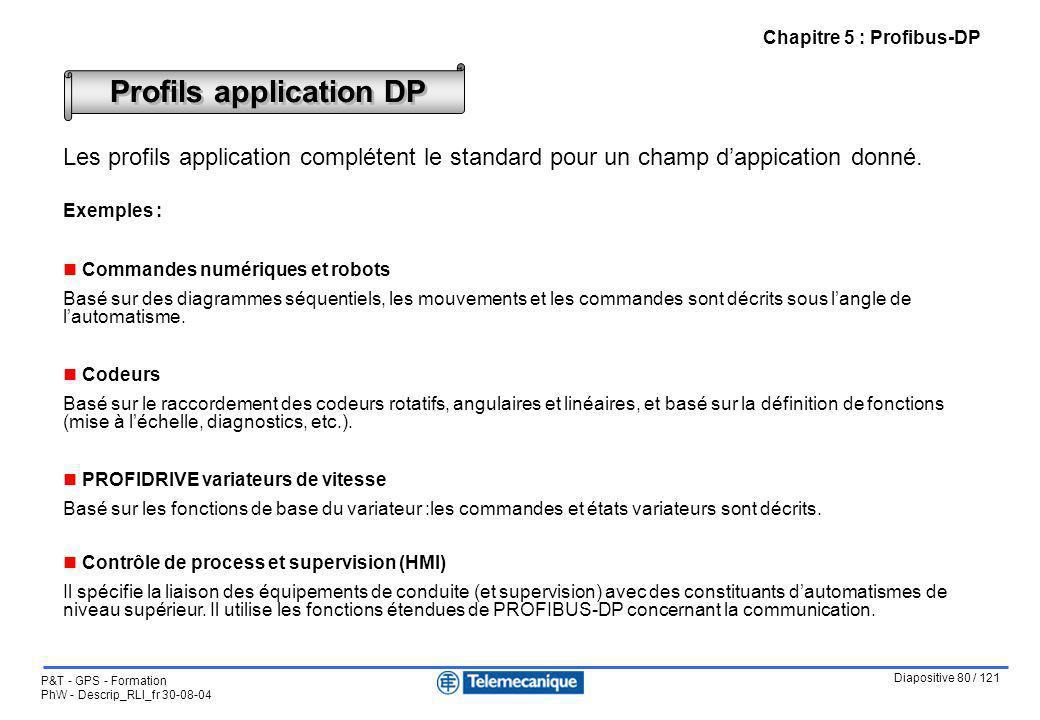 Diapositive 80 / 121 P&T - GPS - Formation PhW - Descrip_RLI_fr 30-08-04 Profils application DP Les profils application complétent le standard pour un