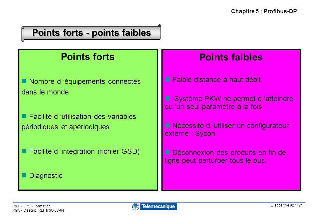 Diapositive 82 / 121 P&T - GPS - Formation PhW - Descrip_RLI_fr 30-08-04 Points forts - points faibles Points forts Nombre d équipements connectés dan