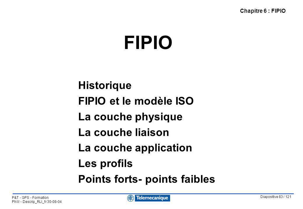 Diapositive 83 / 121 P&T - GPS - Formation PhW - Descrip_RLI_fr 30-08-04 FIPIO Chapitre 6 : FIPIO Historique FIPIO et le modèle ISO La couche physique