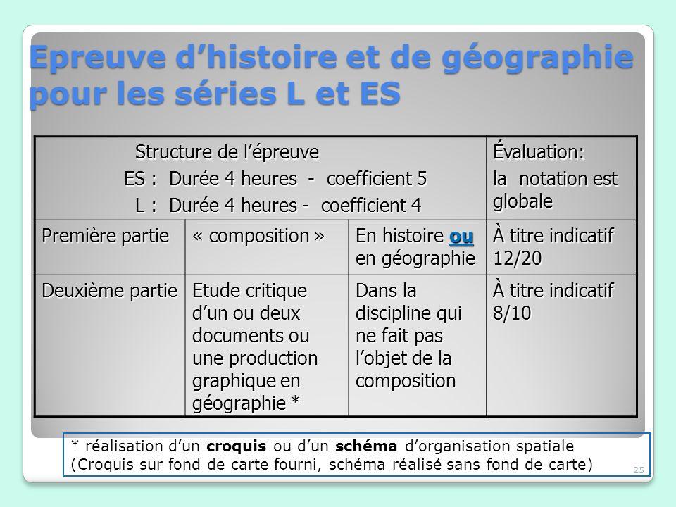 Epreuve dhistoire et de géographie pour les séries L et ES 25 Structure de lépreuve Structure de lépreuve ES : Durée 4 heures - coefficient 5 ES : Dur