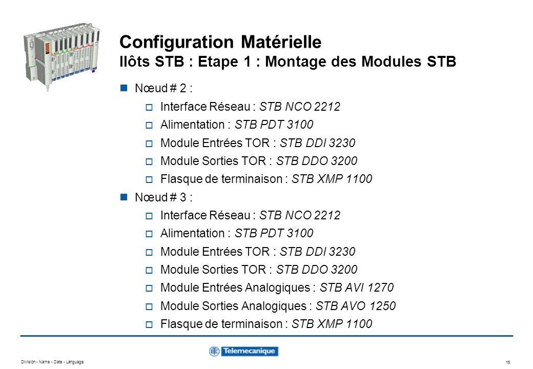 Division - Name - Date - Language 15 Configuration Matérielle Ilôts STB : Etape 1 : Montage des Modules STB Nœud # 2 : Interface Réseau : STB NCO 2212