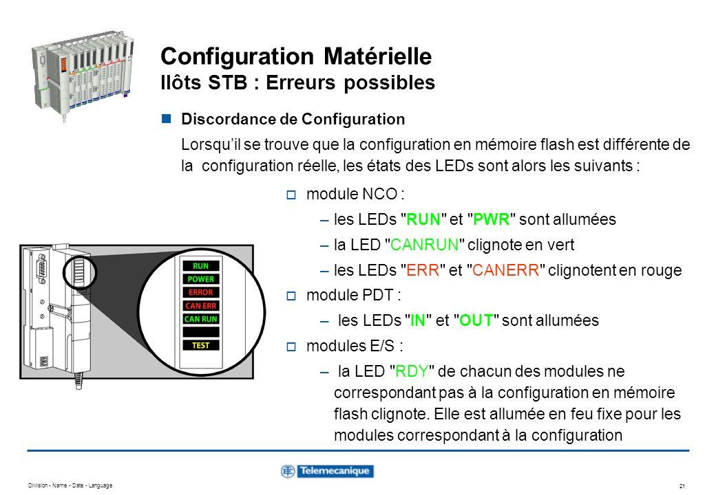 Division - Name - Date - Language 21 Configuration Matérielle Ilôts STB : Erreurs possibles Discordance de Configuration Lorsquil se trouve que la con