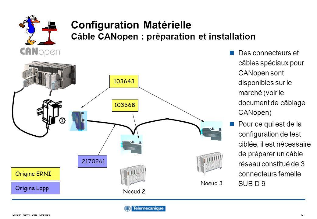 Division - Name - Date - Language 24 Configuration Matérielle Câble CANopen : préparation et installation Des connecteurs et câbles spéciaux pour CANo