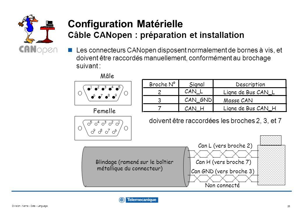 Division - Name - Date - Language 26 Configuration Matérielle Câble CANopen : préparation et installation Les connecteurs CANopen disposent normalemen